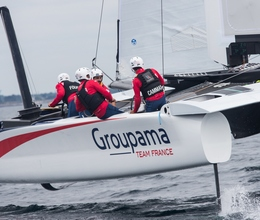 Groupama AC Test